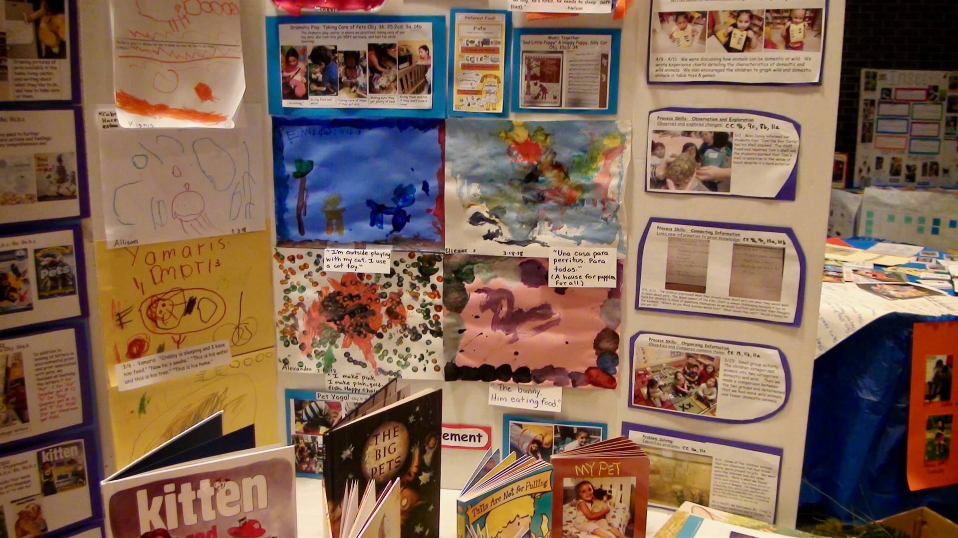 05-17-18 Studies Museum by Early Childhood